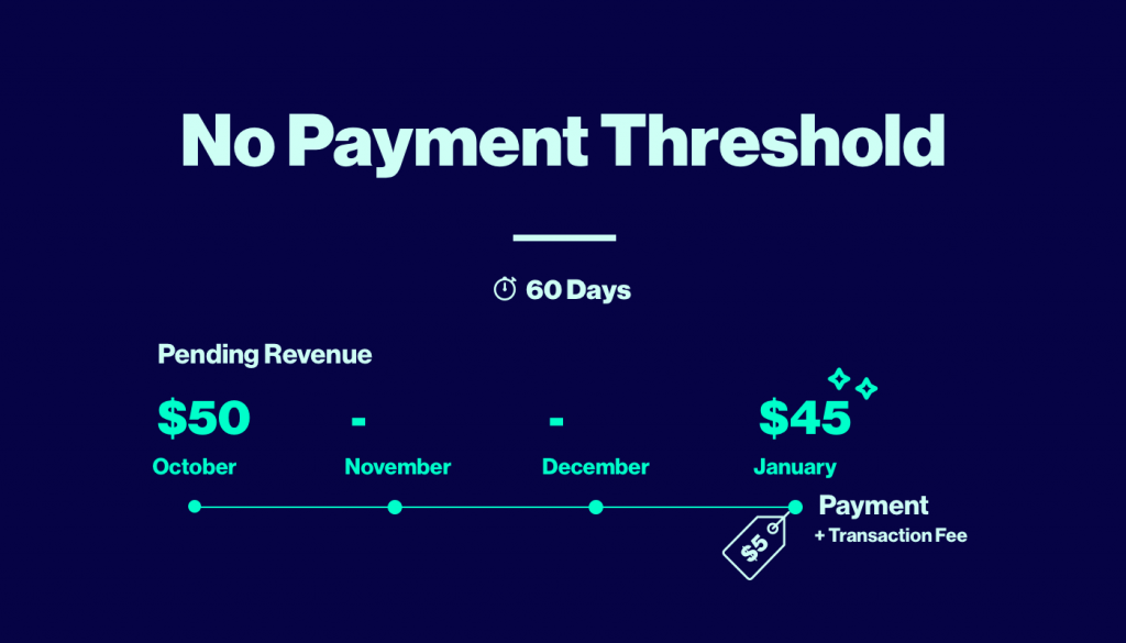 no-payment-threshold