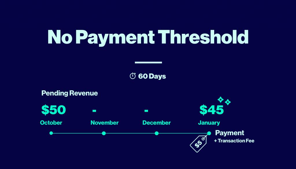 no-payment-threshold