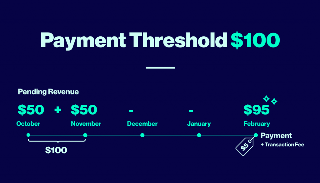 payment-threshold-100