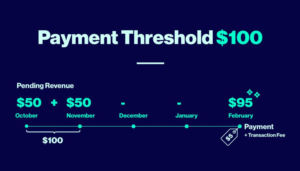 payment-threshold-100