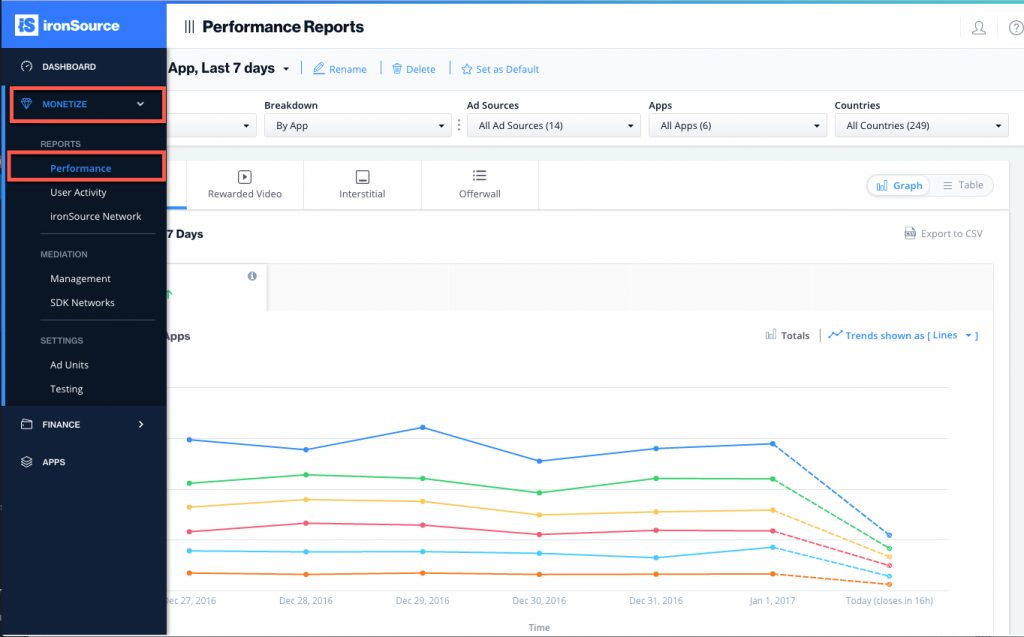 Performance Reports - IronSource Knowledge Center