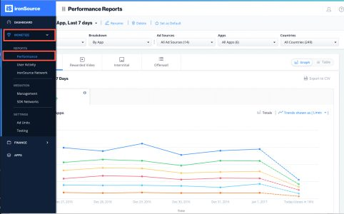 ironsource-platform-performance-reports