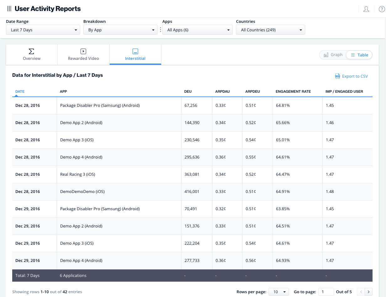 ironsource-platform-user-activity-reports-table