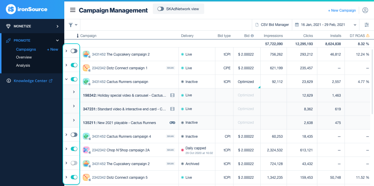 Toggle functionality on Campaign Management page